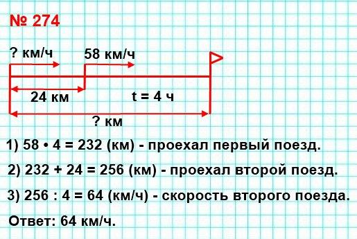 С двух станций, расстояние между которыми равно 24 км, одновременно в одном направлении отправились два поезда. Впереди двигался поезд со скоростью 58 км/ч. Через 4 ч после начала движения его догнал второй поезд