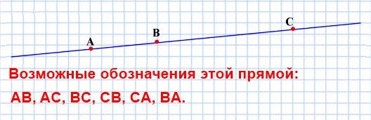 Проведите произвольную прямую и отметьте на ней точки А, В и С. Запишите все возможные обозначения этой прямой