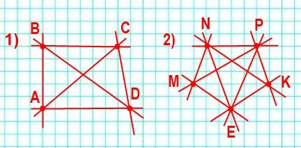 Отметьте в тетради: 1) четыре точки, из которых никакие три не лежат на одной прямой; 2) пять точек, из которых никакие три не лежат на одной прямой