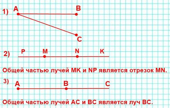 Начертите два луча так, чтобы их общая часть была: 1) точкой; 2) отрезком; 3) лучом