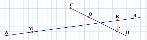 Начертите луч CD, прямую АВ и отрезки МК и ОР так, чтобы отрезок МК лежал на прямой АВ, отрезок ОР - на луче CD и чтобы прямая АВ пересекала отрезок ОР, а луч CD - отрезок МК