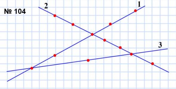 На плоскости проведены три прямые. На одной прямой отмечено пять точек, на второй - семь точек, а на третьей - три точки. Какое наименьшее количество различных точек может оказаться отмеченным