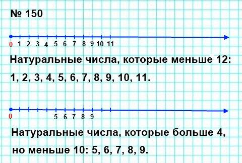Отметьте на координатном луче все натуральные числа, которые: 1) меньше 12; 2) больше 4, но меньше 10.