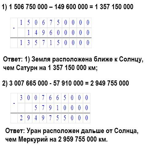 В таблице приведены максимальные расстояния от Солнца до некоторых планет Солнечной системы.1) Земля расположена ближе к Солнцу, чем Сатурн;2) Уран расположен дальше от Солнца, чем Меркурий