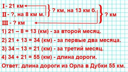Дорогу из Орла в Дубки построили за три месяца. За первый месяц построили часть дороги длиной 21 км, за второй - на 8 км меньше, чем за первый. Всего за первые два месяца было построено на 13 км больше, чем за третий
