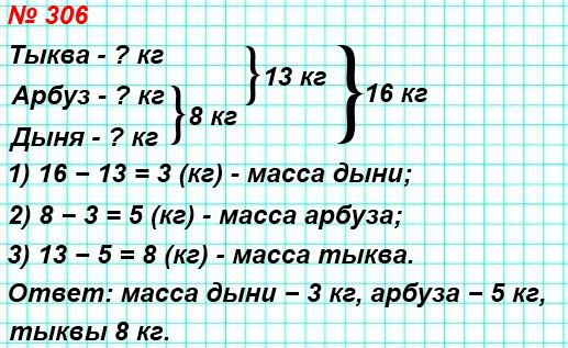 Масса тыквы, арбуза и дыни вместе16кг, масса тыквы и арбуза13кг, масса арбуза и дыни8кг. Найди массу дыни, арбуза и тыквы в отдельности