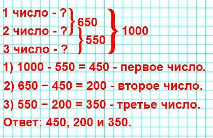 Сумма трёх чисел равна 1000. Сумма первого и второго чисел равна 650, сумма второго и третьего - 550. Узнай каждое из чисел