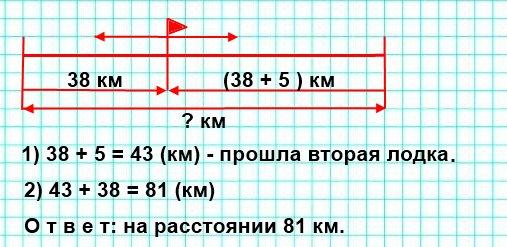 Две моторные лодки отошли от одной пристани в противоположных направлениях. Одна из них прошла 38 км, а другая - на 5 км больше. На каком расстоянии оказались лодки одна от другой