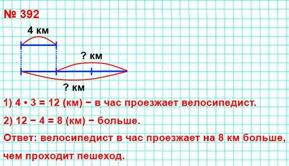 Пешеход проходит4км в час, это в3раза меньше, чем велосипедист проезжает за это время. На сколько километров в час больше проезжает велосипедист, чем проходит пешеход? Сделай схематический чертеж и реши задачу.