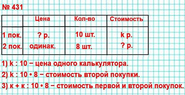 Для математического кружка купили сначала10одинаковых калькуляторов, заплатив за нихkр., потом купили еще8таких же калькуляторов