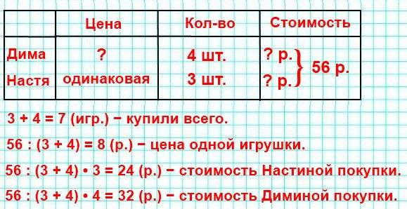 Дима купил для украшения елки4игрушки по одинаковой цене, а Настя −3такие же игрушки. Все эти игрушки стоили56р. Объясни, что обозначают выражения