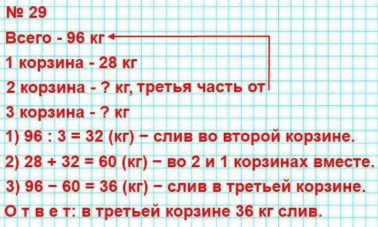 В трех корзинах96кг слив. В первой корзине28кг, во второй − третья часть всех слив. Сколько килограммов слив в третьей корзине