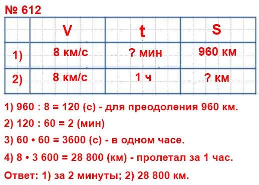 Скорость космического корабля «Восток», на котором Юрий Гагарин совершил свой полёт, равна 8 км/с. 1) За сколько минут он пролетал 960 км? 2) Какое расстояние он пролетал за 1 ч