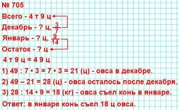 Илья Муромец заготовил для своего коня на зиму 4 т 9 ц овса. В декабре конь съел 3/7 всего запаса овса, а в январе 9/14 остатка. Сколько центнеров овса конь съел в январе?