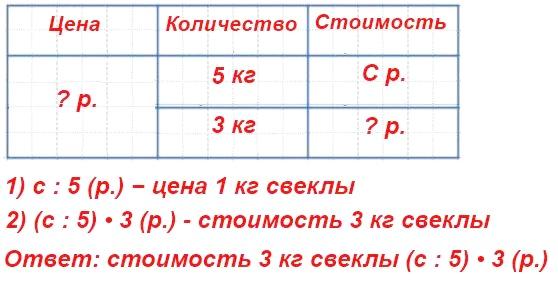 2) Составь задачу по выражению(c :5)• 3.