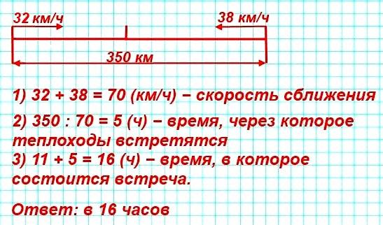 22. От двух пристаней, расстояние между которыми 350 км, в 11 ч отправились навстречу друг другу два теплохода. Скорость первого 32 км/ч, скорость второго 38 км/ч. В какое время теплоходы встретятся?