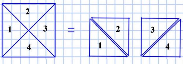 374. Как надо разрезать квадрат на четыре равные части, чтобы из них можно было сложить два квадрата?