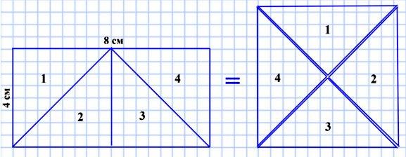 376. Как надо разрезать прямоугольник со сторонами 8 см и 4 см на четыре части, чтобы из них можно было сложить квадрат?