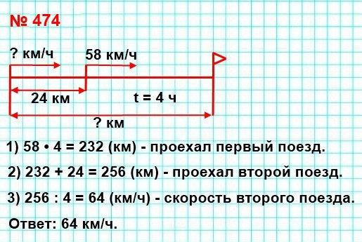 474. С двух станций, расстояние между которыми равно 24 км, одновременно в одном направлении отправились два поезда. Впереди двигался поезд со скоростью 58 км/ч. Через 4 ч после начала движения его догнал второй поезд. Найдите скорость второго поезда.