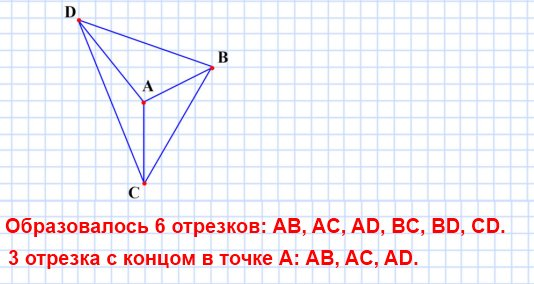 46. Отметьте в тетради точки А, В, С, D и соедините их попарно отрезками. Сколько отрезков образовалось? Сколько образовалось отрезков с концом в точке A?