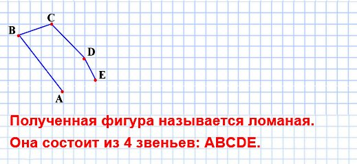 55. Отметьте в узле клеток тетради точку А; точку В разместите на 4 клетки левее и на 5 клеток выше точки А; точку С – на 3 клетки правее и на 1 клетку выше точки В;