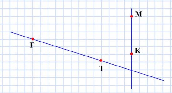 95. Отметьте на плоскости точки М, К, Т и F так, чтобы луч МК пересекал прямую TF, а луч TF не пересекал прямую МК.