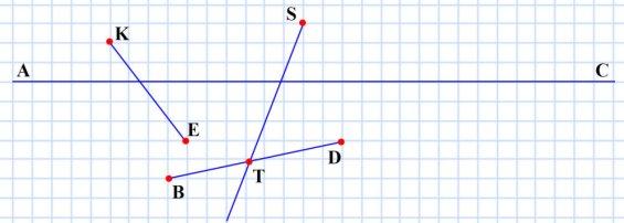 96. Начертите прямую АС, отрезки КЕ и BD, луч ST так, чтобы отрезок КЕ пересекал прямую АС и не пересекал луч ST, отрезок BD не пересекал прямую АС и отрезок КЕ и пересекал луч ST, а прямая АС и луч ST пересекались.