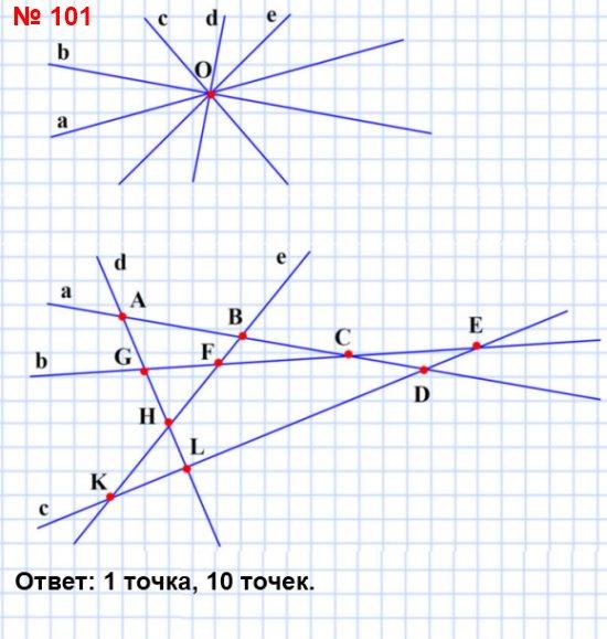 101. На плоскости проведено пять попарно пересекающихся прямых. Каким может оказаться наименьшее количество точек пересечения этих прямых? Наибольшее количество?