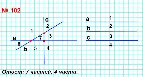 102. На плоскости проведены три прямые. Каким может оказаться наибольшее количество частей, на которые эти прямые разбили плоскость, и каким – наименьшее?