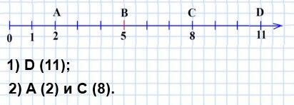 131. Начертите координатный луч и отметьте на нём точку, удалённую от точки В (5) на: 1) шесть единичных отрезков; три единичных отрезка.