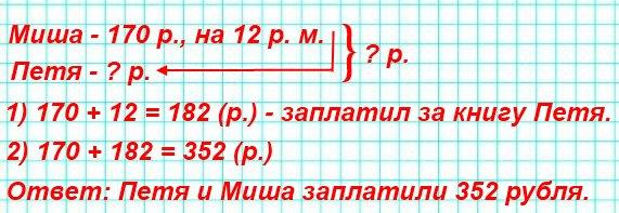 170. Миша купил книгу за 170 р., что на 12 р. меньше, чем заплатил Петя за свою новую книгу. Сколько рублей заплатили за книги Миша и Петя вместе?