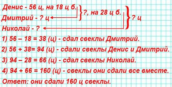 209. Денис, Дмитрий и Николай сдали на завод сахарную свёклу. Денис сдал 56 ц свёклы, что на 18 ц больше, чем Дмитрий.