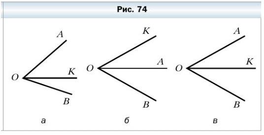 282. На каком из рисунков 74, а, б, в луч OK является биссектрисой угла AOB?