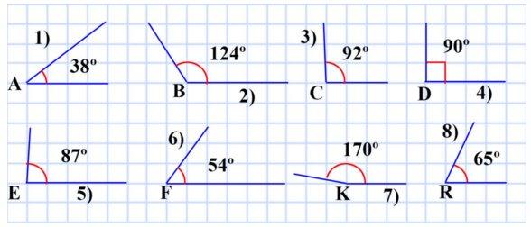 301. Начертите угол, градусная мера которого равна: 1) 38°; 2) 124°; 3) 92°; 4) 90°; 5) 87°; 6) 54°; 7) 170°; 8) 65°. Определите вид каждого угла.