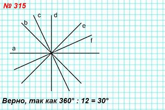 315. Проведите шесть прямых, пересекающихся в одной точке. Верно ли, что среди образовавшихся при этом углов есть угол, градусная мера которого меньше 31°?