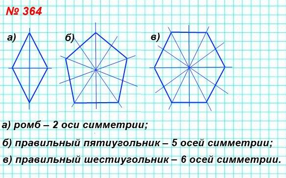 364. Сколько осей симметрии имеет многоугольник, изображённый на рисунке 136?
