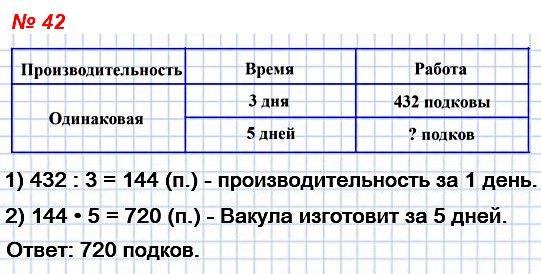 42. За три дня кузнец Вакула изготовил 432 подковы. Сколько подков он изготовит за пять дней, работая с такой же производительностью?