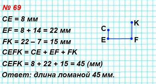 69. Постройте ломаную CEFK так, чтобы звено СЕ было равно 8 мм, звено EF было на 14 мм больше звена СЕ, а звено FK - на 7 мм меньше звена EF. Вычислите длину ломаной.