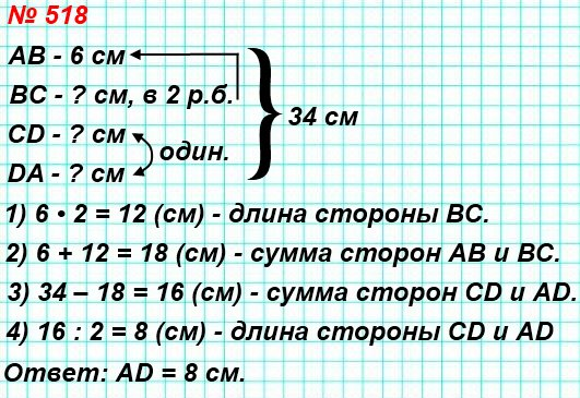 518. Периметр четырёхугольника ABCD равен 34 см, АВ = 6 см, сторона ВС в 2 раза больше стороны АВ, стороны CD и AD равны. Вычислите длину стороны AD.