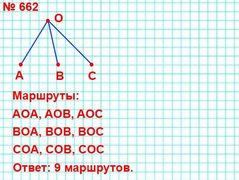 662. Подножие горы и её вершину связывают три тропы. Сколько существует маршрутов, ведущих от подножия к вершине и затем вниз к подножию?
