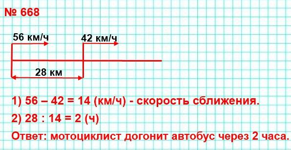 668. Расстояние между двумя сёлами равно 28 км. Из этих сёл одновременно в одном направлении выехали мотоциклист и автобус. Автобус ехал впереди со скоростью 42 км/ч, а мотоциклист ехал со скоростью 56 км/ч.