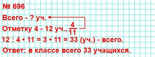 696. За контрольную работу по математике оценку «4» получили 12 учащихся, что составляло 4/11 учащихся класса. Сколько учащихся в этом классе?