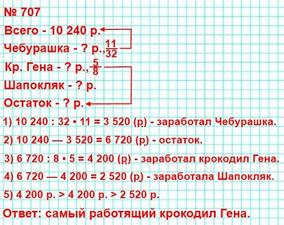 707. Чебурашка, крокодил Гена и Шапокляк поехали в Астрахань на уборку арбузов. Вместе они заработали 10 240 р. и разделили их в соответствии с тем, кто как работал.