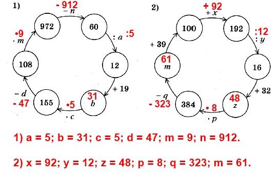 755. Найдите числа, которых не хватает в цепочке вычислений: