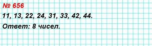656. Сколько двузначных чисел, сумма цифр которых равна чётному числу, можно составить из цифр 1, 2, 3, 4 (цифры могут повторяться)?